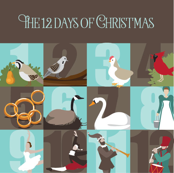 What are the Twelve Days of Christmas?